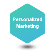 individualized marketing