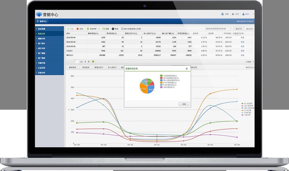 独家可视化管理平台,让操作更简单便捷
